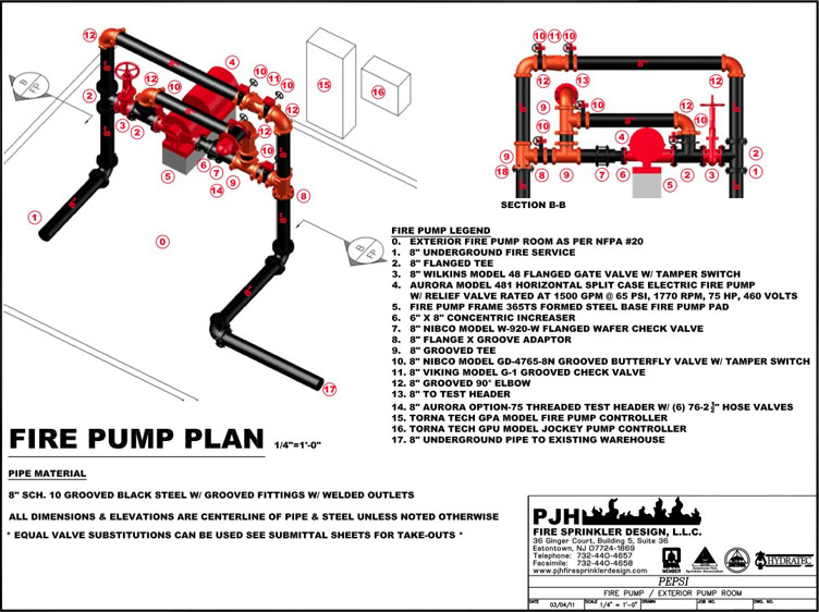 fire pump piping diagram room   29 wiring diagram images